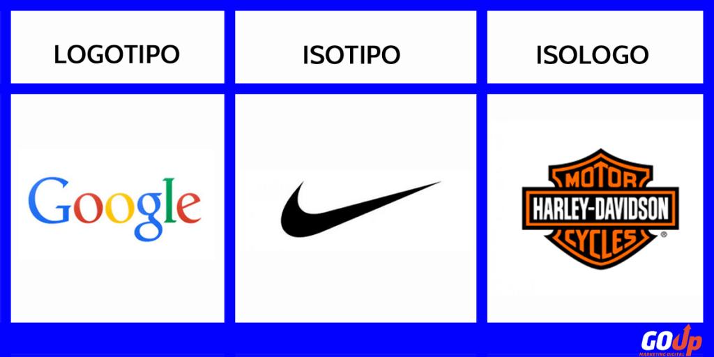 Infografía logotipos