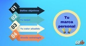 Infografía Go Up Blog marca personal